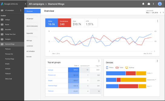 google apps - google adwords