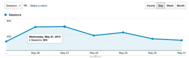 increase-web-traffic